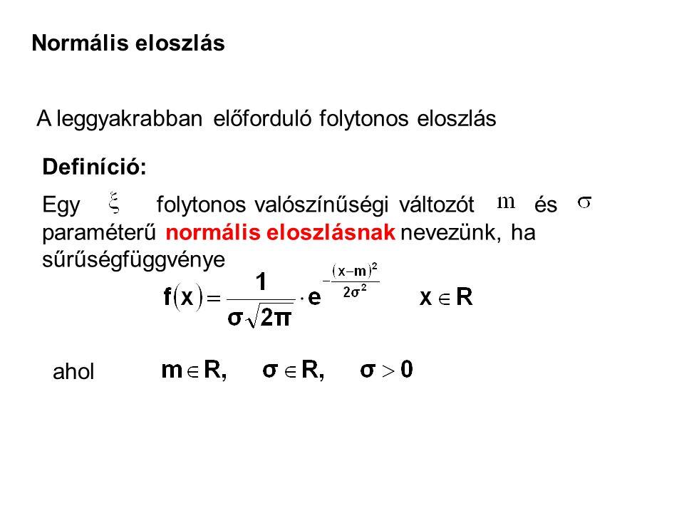 Normális eloszlás A leggyakrabban előforduló folytonos eloszlás. Definíció: