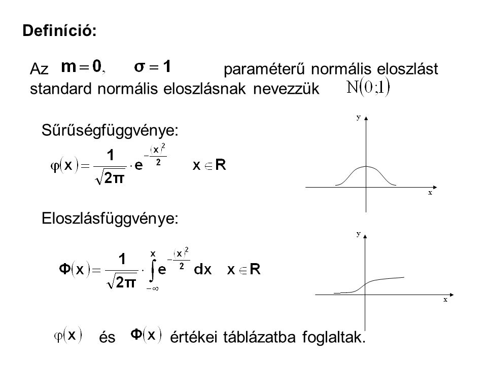 Definíció: Az paraméterű normális eloszlást standard normális eloszlásnak nevezzük.