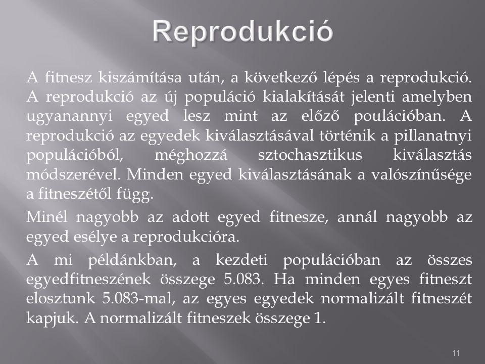Reprodukció