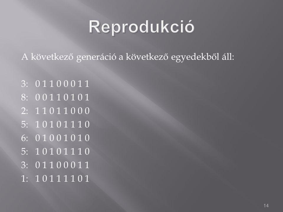 Reprodukció A következő generáció a következő egyedekből áll: