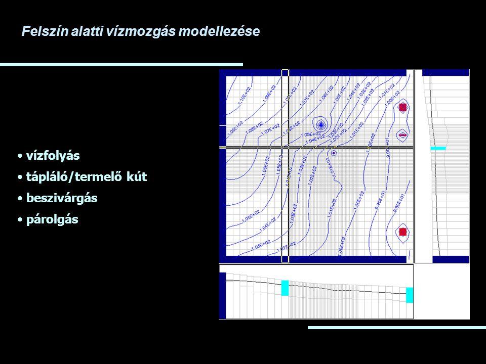 Felszín alatti vízmozgás modellezése