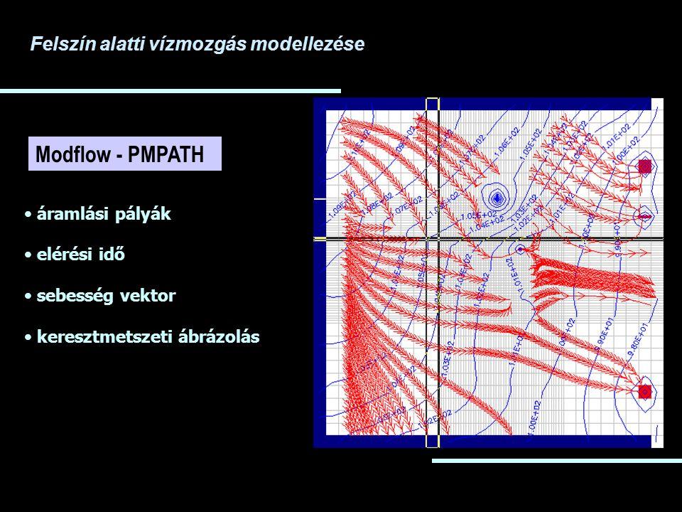 Modflow - PMPATH Felszín alatti vízmozgás modellezése áramlási pályák