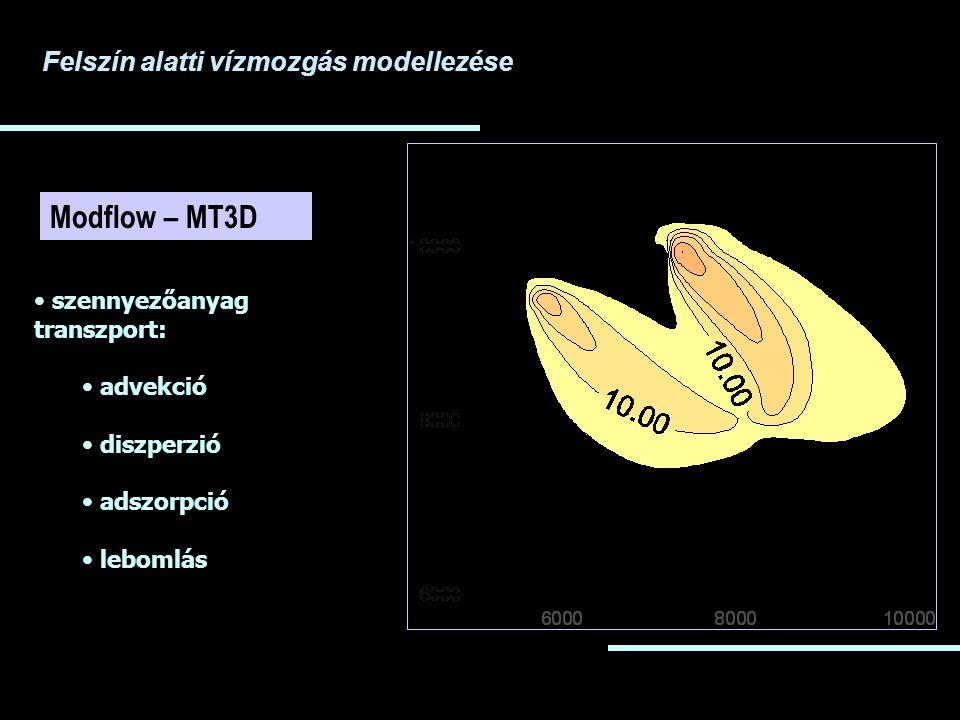 Modflow – MT3D Felszín alatti vízmozgás modellezése