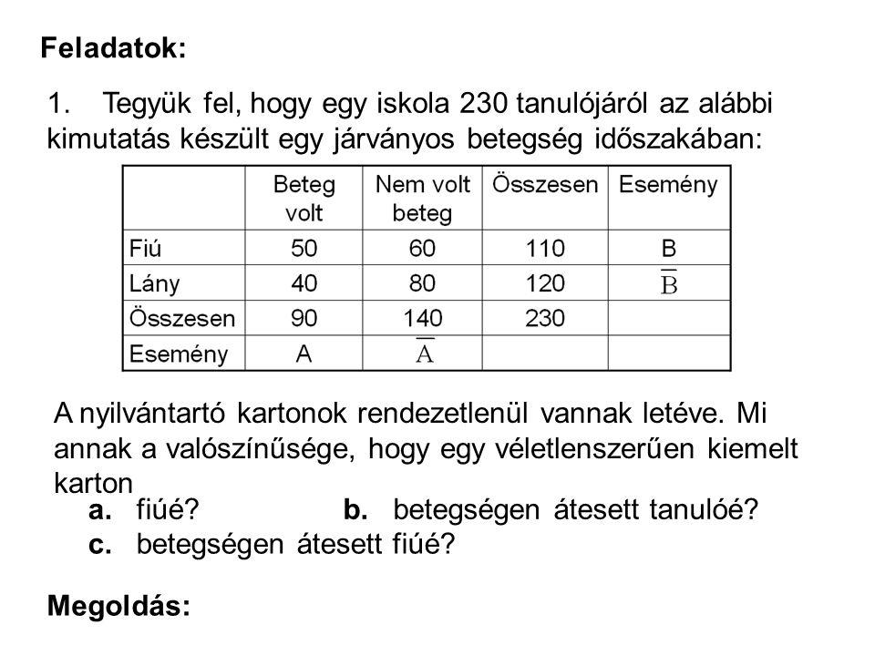 Feladatok: 1. Tegyük fel, hogy egy iskola 230 tanulójáról az alábbi kimutatás készült egy járványos betegség időszakában: