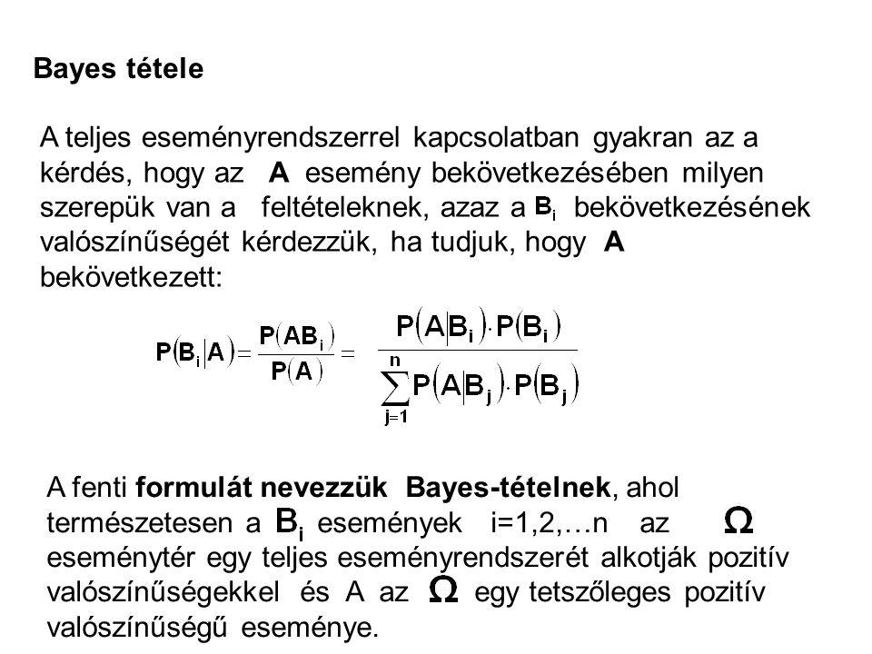 Bayes tétele