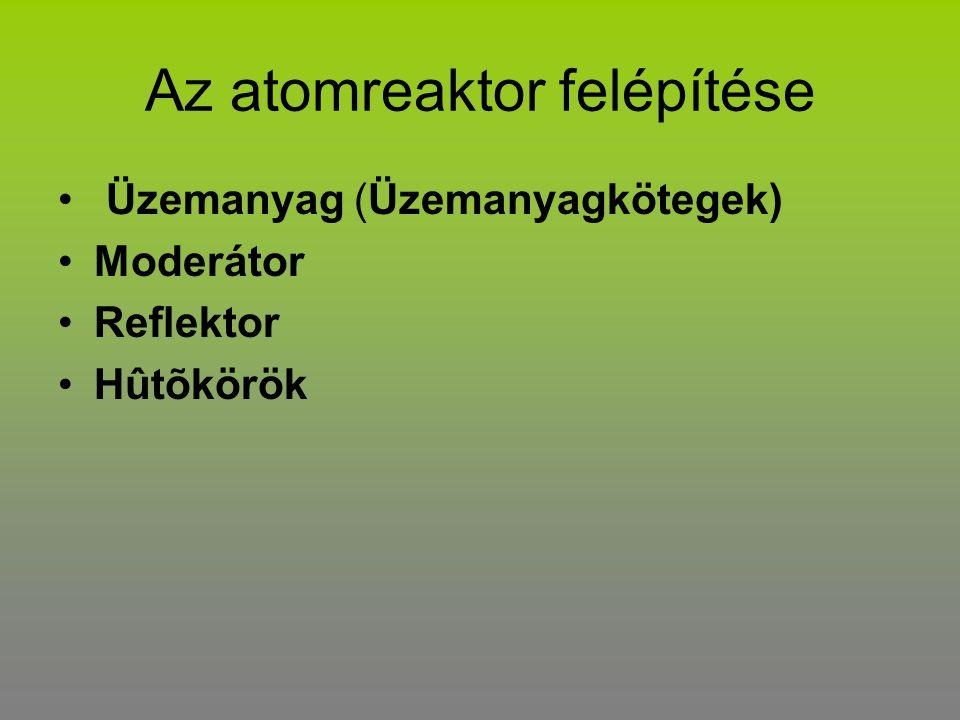 Az atomreaktor felépítése
