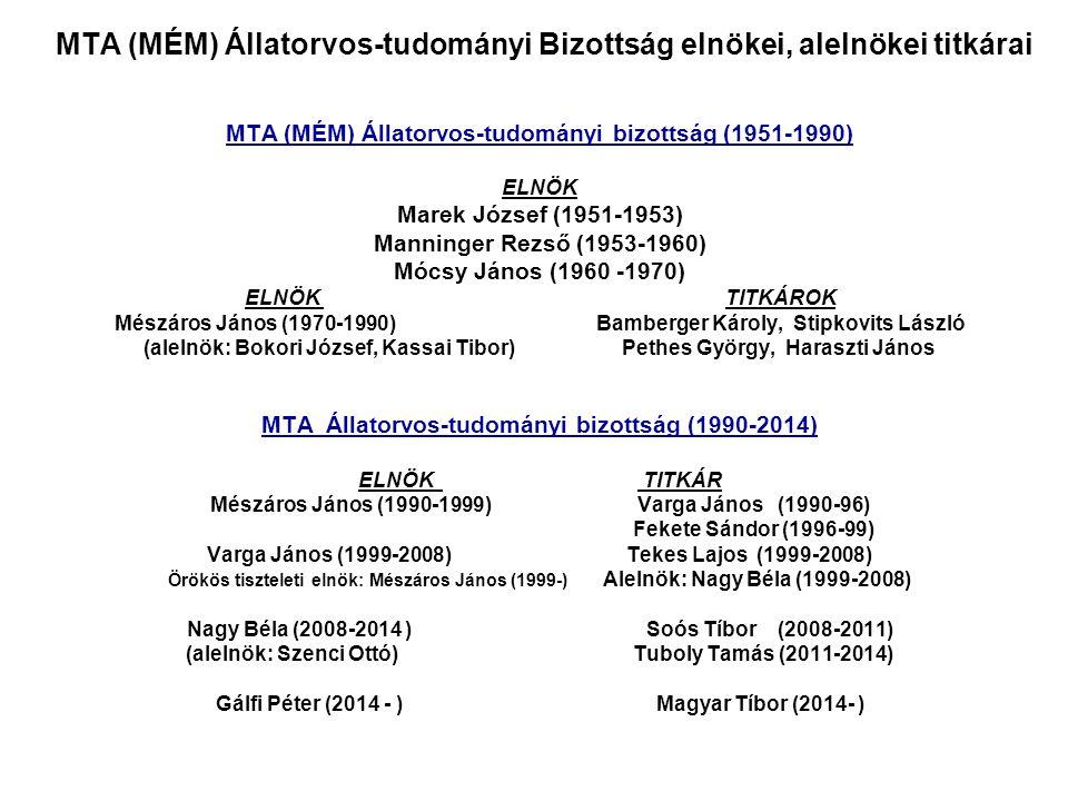 MTA (MÉM) Állatorvos-tudományi Bizottság elnökei, alelnökei titkárai