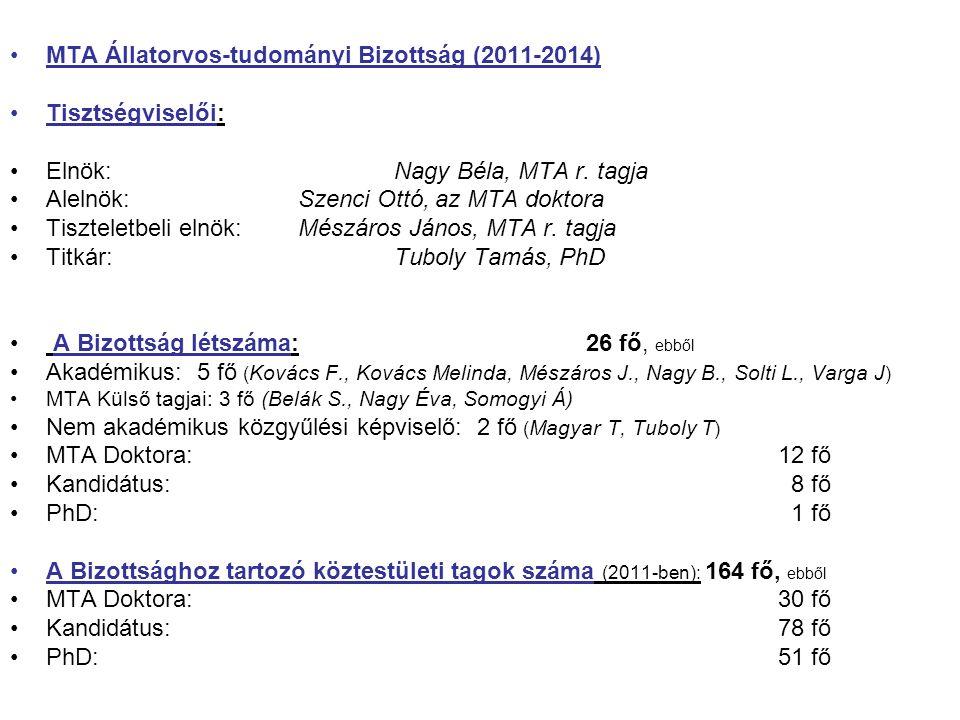 MTA Állatorvos-tudományi Bizottság (2011-2014) Tisztségviselői: