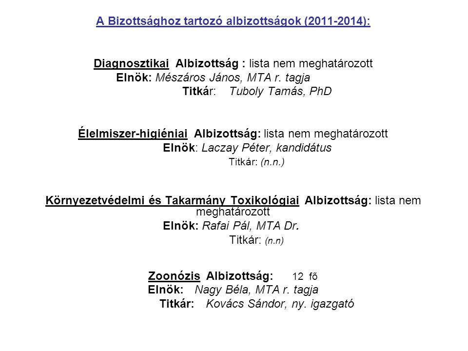 A Bizottsághoz tartozó albizottságok (2011-2014):