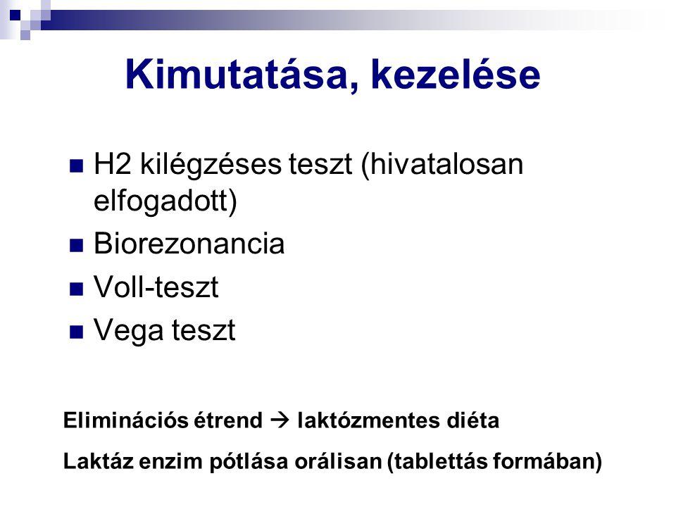Kimutatása, kezelése H2 kilégzéses teszt (hivatalosan elfogadott)