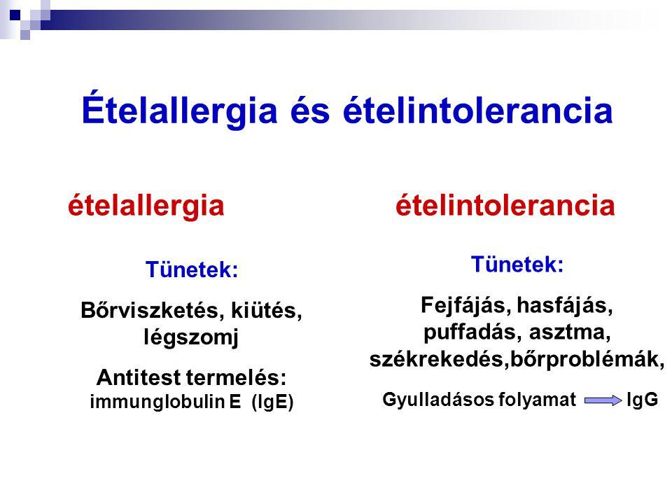 Ételallergia és ételintolerancia