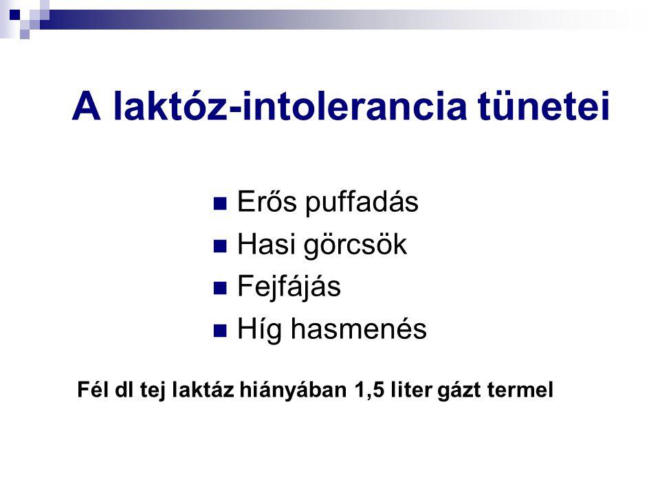 A laktóz-intolerancia tünetei