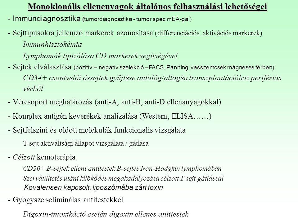 Monoklonális ellenenyagok általános felhasználási lehetőségei