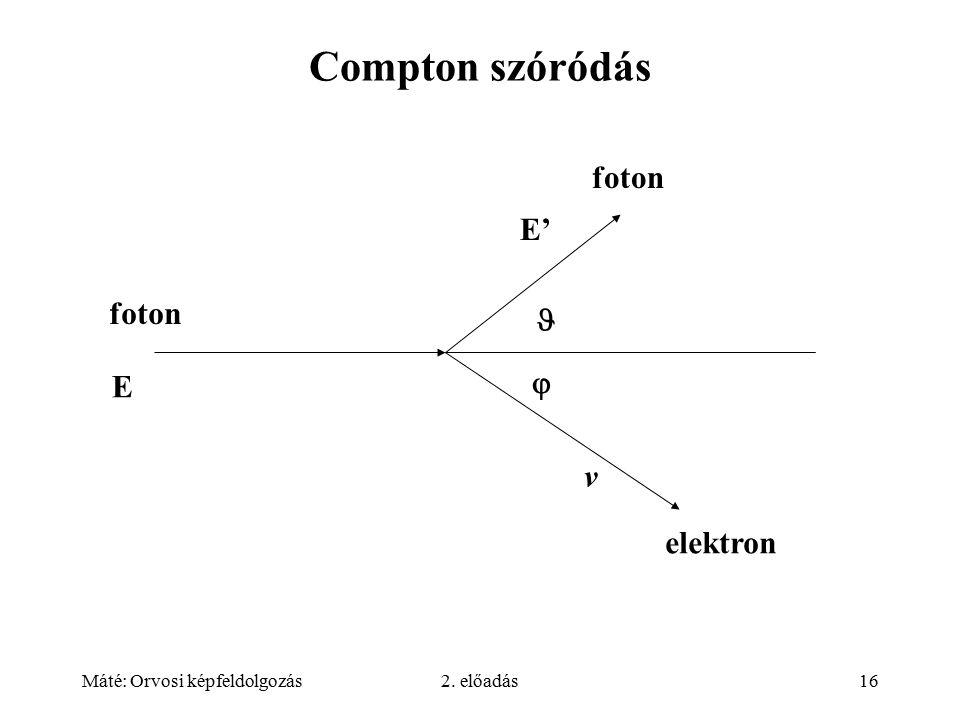 Compton szóródás foton E' foton   E v elektron