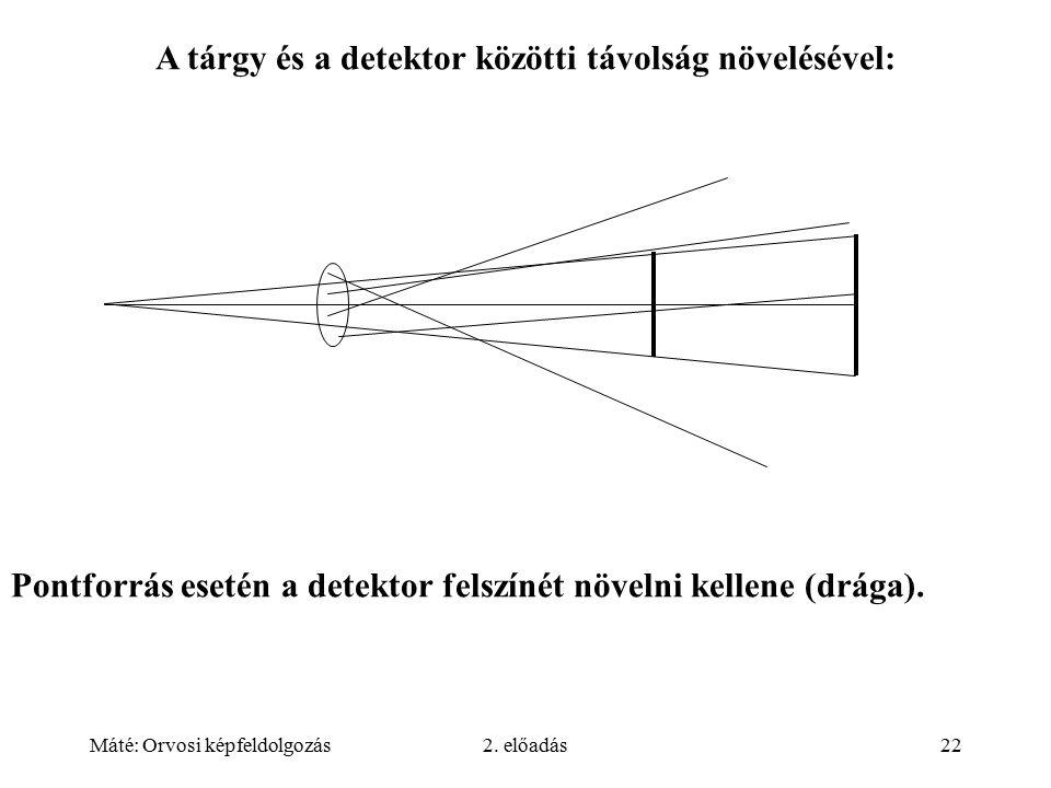 A tárgy és a detektor közötti távolság növelésével: