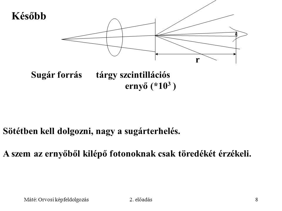 Később r Sugár forrás tárgy szcintillációs ernyő (*103 )