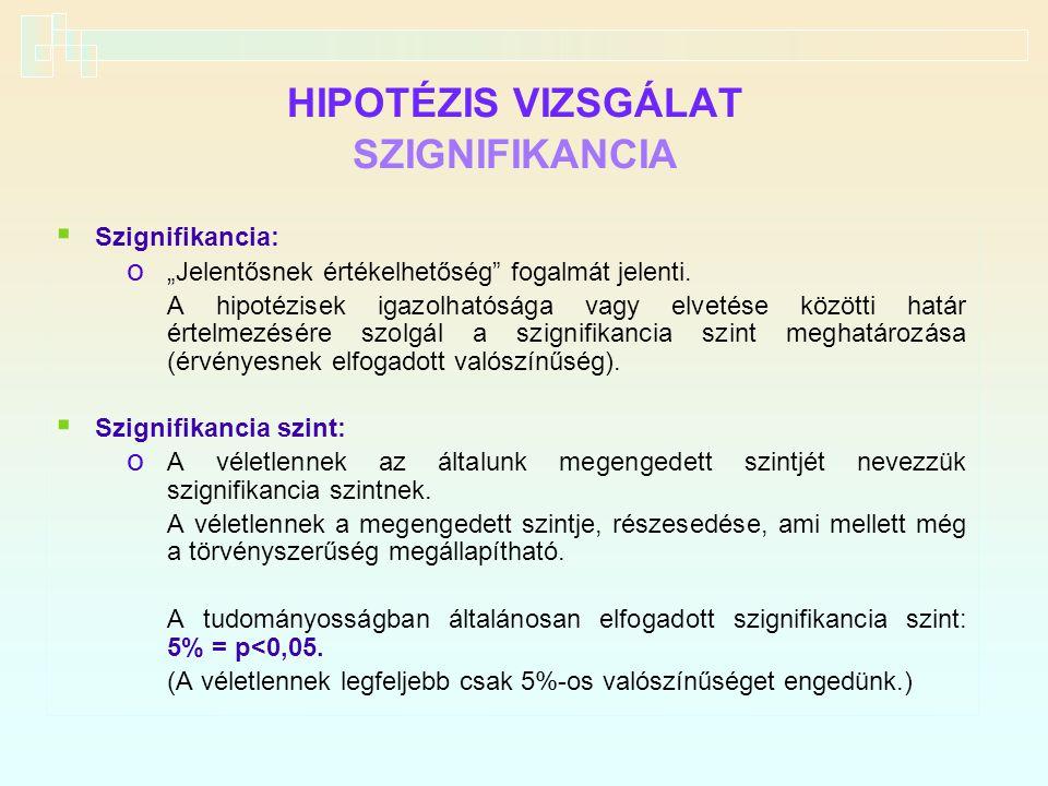 HIPOTÉZIS VIZSGÁLAT SZIGNIFIKANCIA