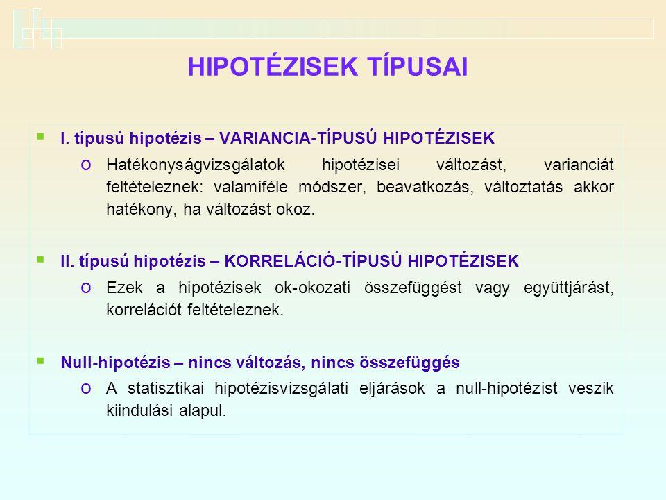 HIPOTÉZISEK TÍPUSAI I. típusú hipotézis – VARIANCIA-TÍPUSÚ HIPOTÉZISEK