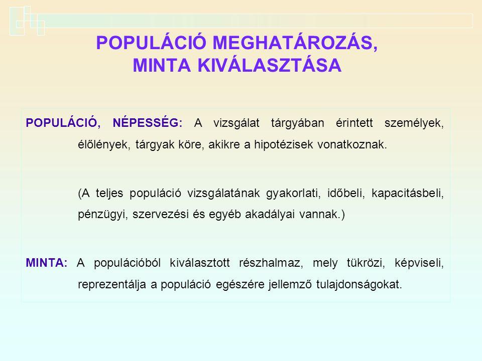 POPULÁCIÓ MEGHATÁROZÁS, MINTA KIVÁLASZTÁSA