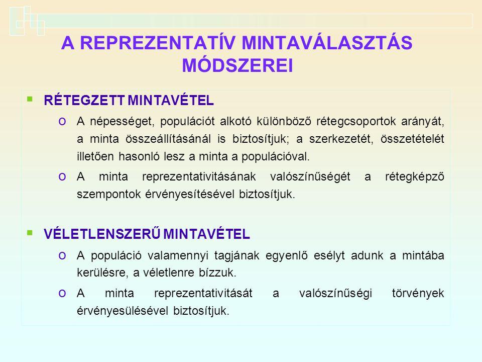 A REPREZENTATÍV MINTAVÁLASZTÁS MÓDSZEREI