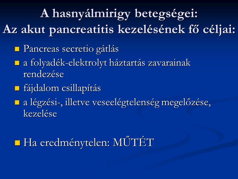 A hasnyálmirigy betegségei: Az akut pancreatitis kezelésének fő céljai: