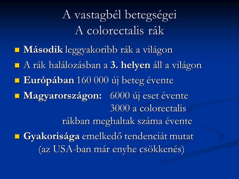 A vastagbél betegségei A colorectalis rák