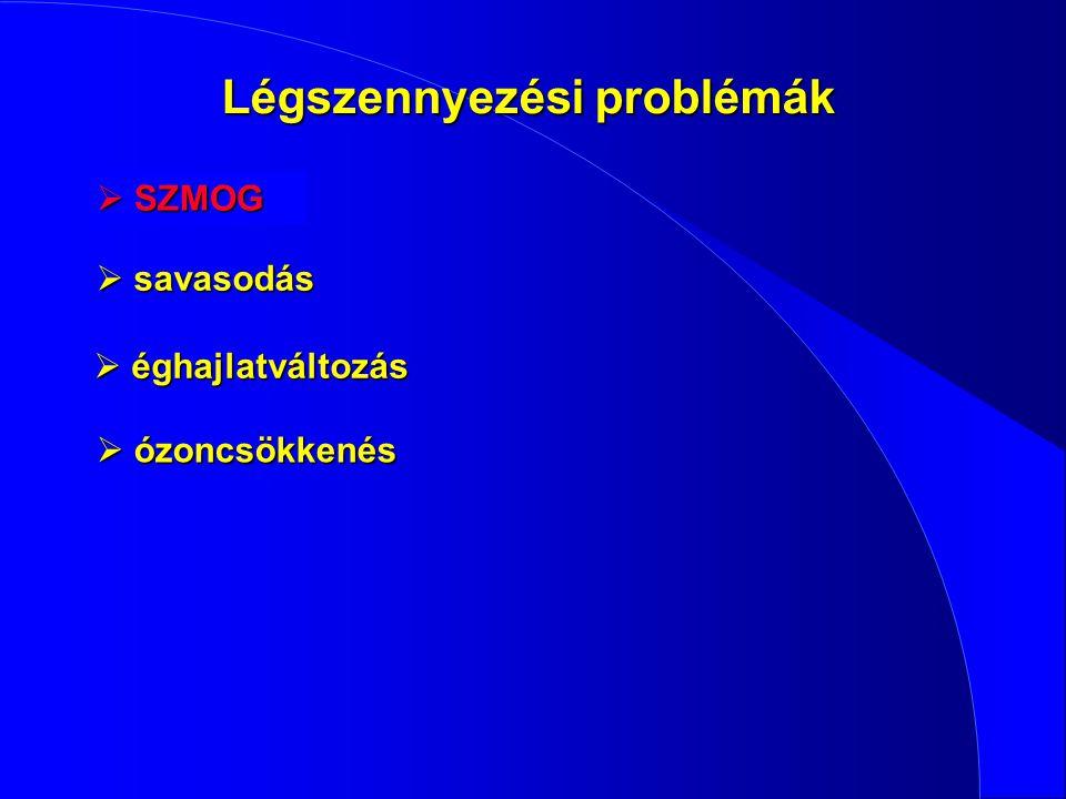 Légszennyezési problémák