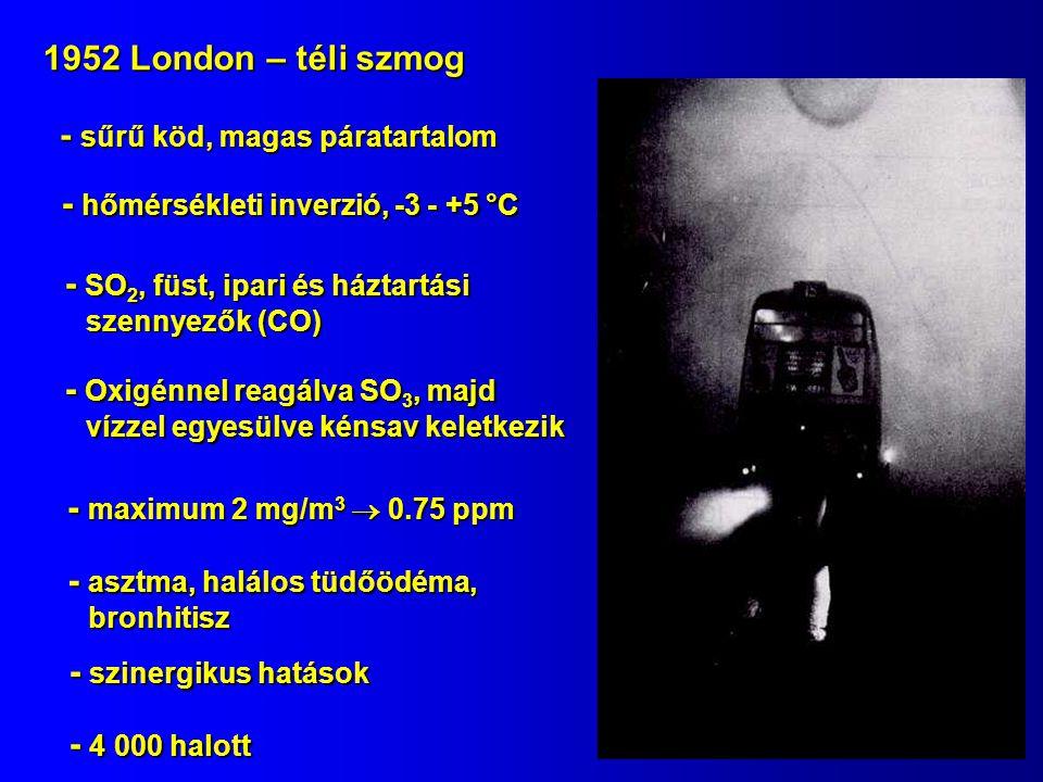 1952 London – téli szmog - sűrű köd, magas páratartalom. - hőmérsékleti inverzió, -3 - +5 °C. - SO2, füst, ipari és háztartási szennyezők (CO)