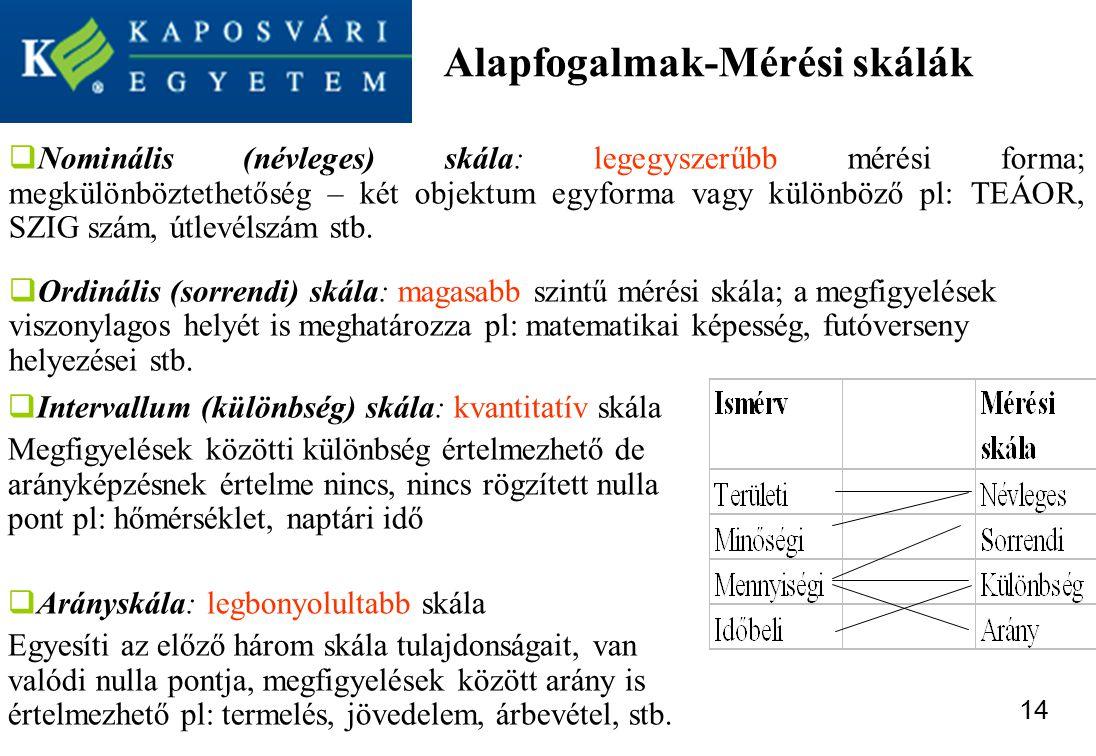 Alapfogalmak-Mérési skálák