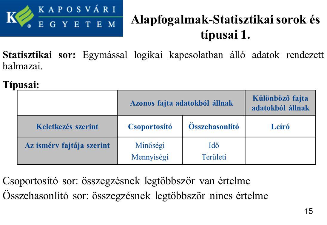 Alapfogalmak-Statisztikai sorok és típusai 1.