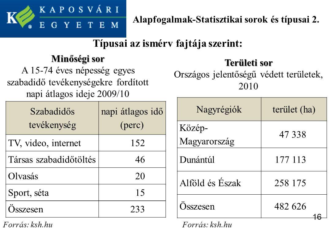 Alapfogalmak-Statisztikai sorok és típusai 2.