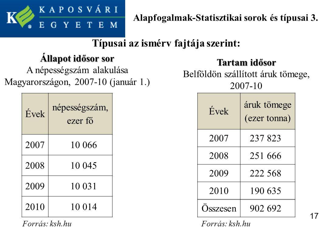 Alapfogalmak-Statisztikai sorok és típusai 3.