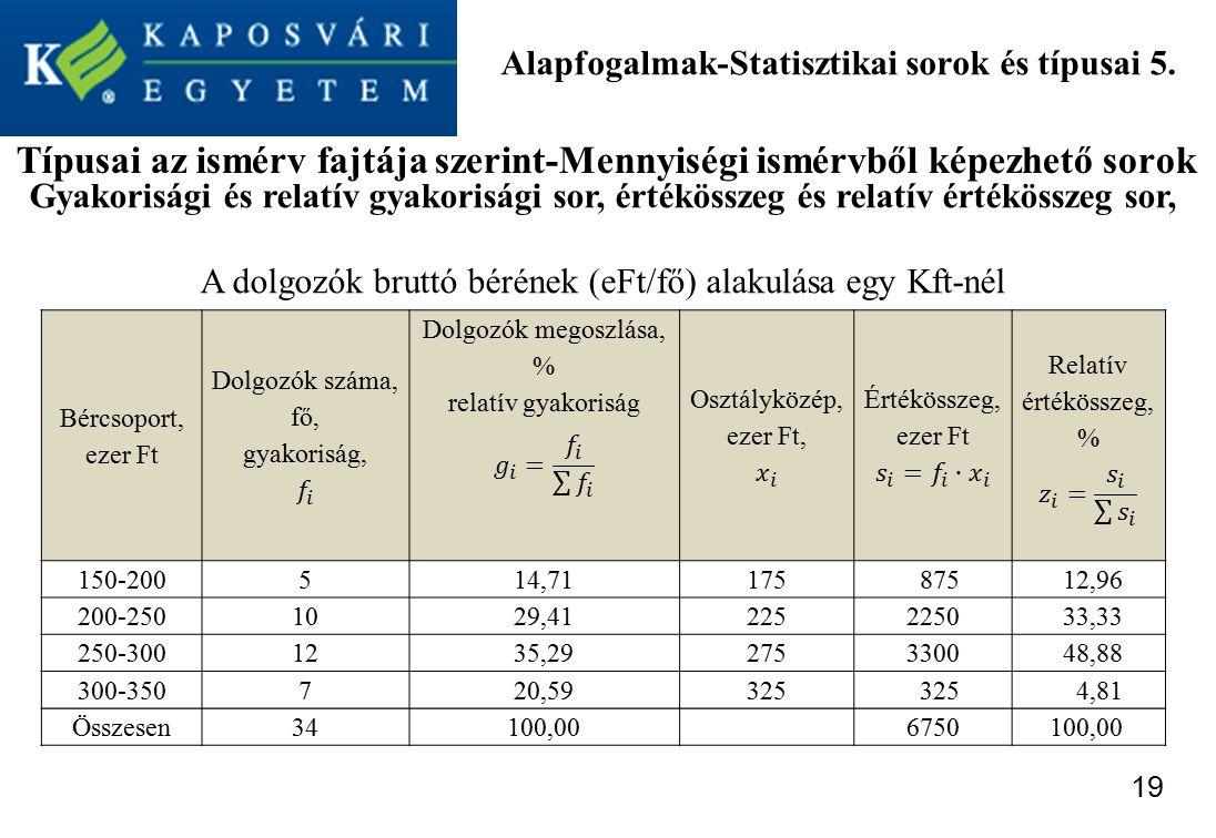 Alapfogalmak-Statisztikai sorok és típusai 5.