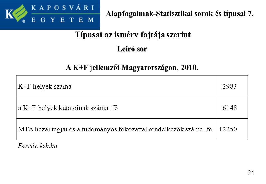 Alapfogalmak-Statisztikai sorok és típusai 7.