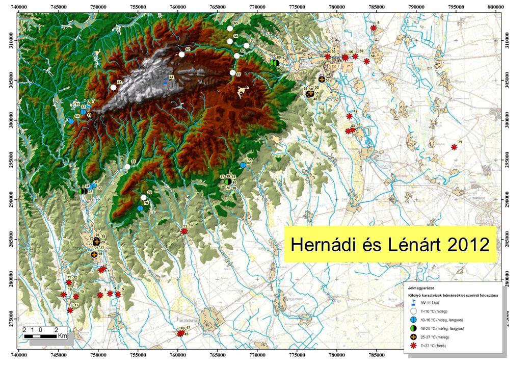 Hernádi és Lénárt 2012