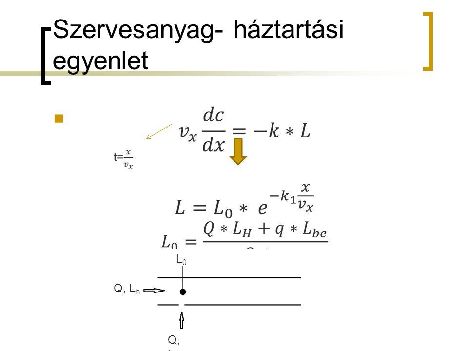 Szervesanyag- háztartási egyenlet