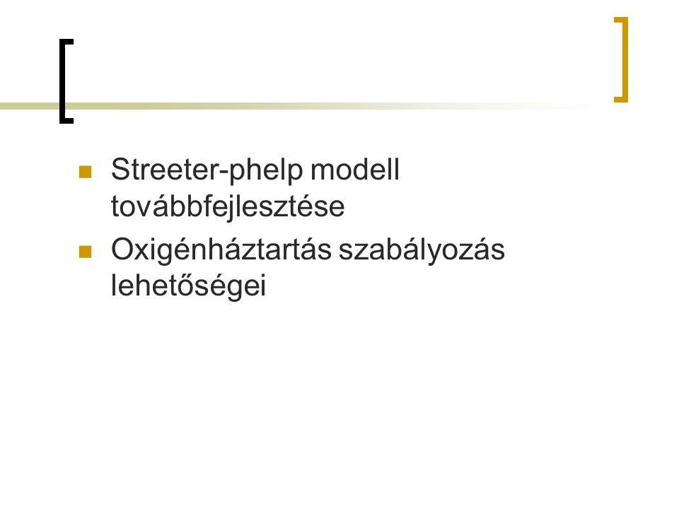 Streeter-phelp modell továbbfejlesztése