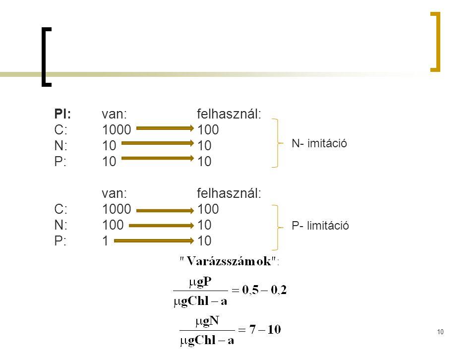 Pl: van: felhasznál: C: 1000 100 N: 10 10 P: 10 10 van: felhasznál: N: 100 10 P: 1 10
