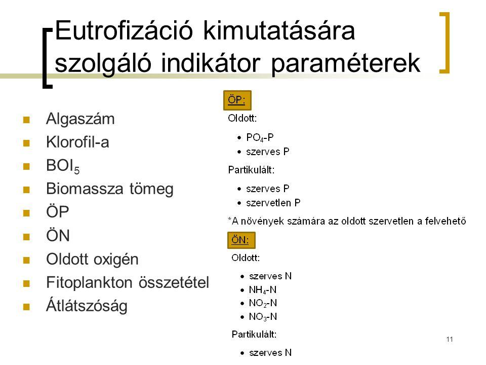 Eutrofizáció kimutatására szolgáló indikátor paraméterek