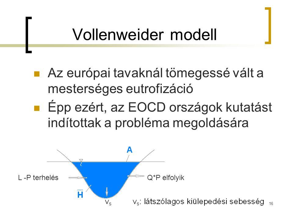 Vollenweider modell Az európai tavaknál tömegessé vált a mesterséges eutrofizáció.