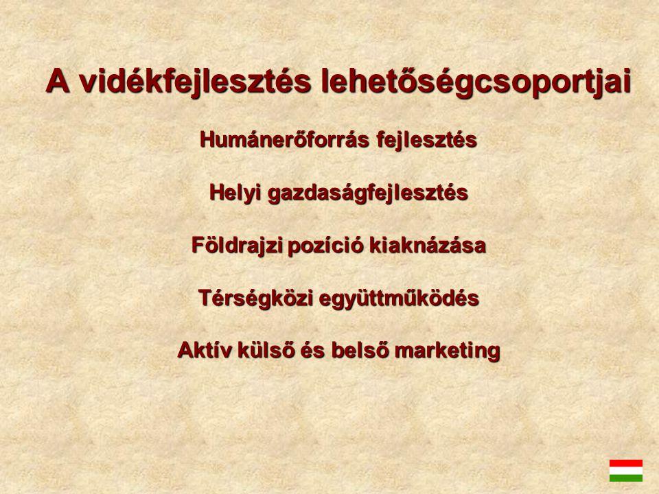 A vidékfejlesztés lehetőségcsoportjai Humánerőforrás fejlesztés Helyi gazdaságfejlesztés Földrajzi pozíció kiaknázása Térségközi együttműködés Aktív külső és belső marketing