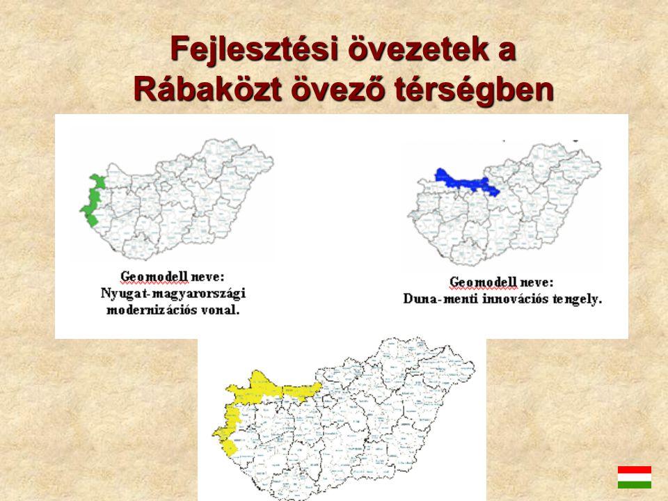 Fejlesztési övezetek a Rábaközt övező térségben