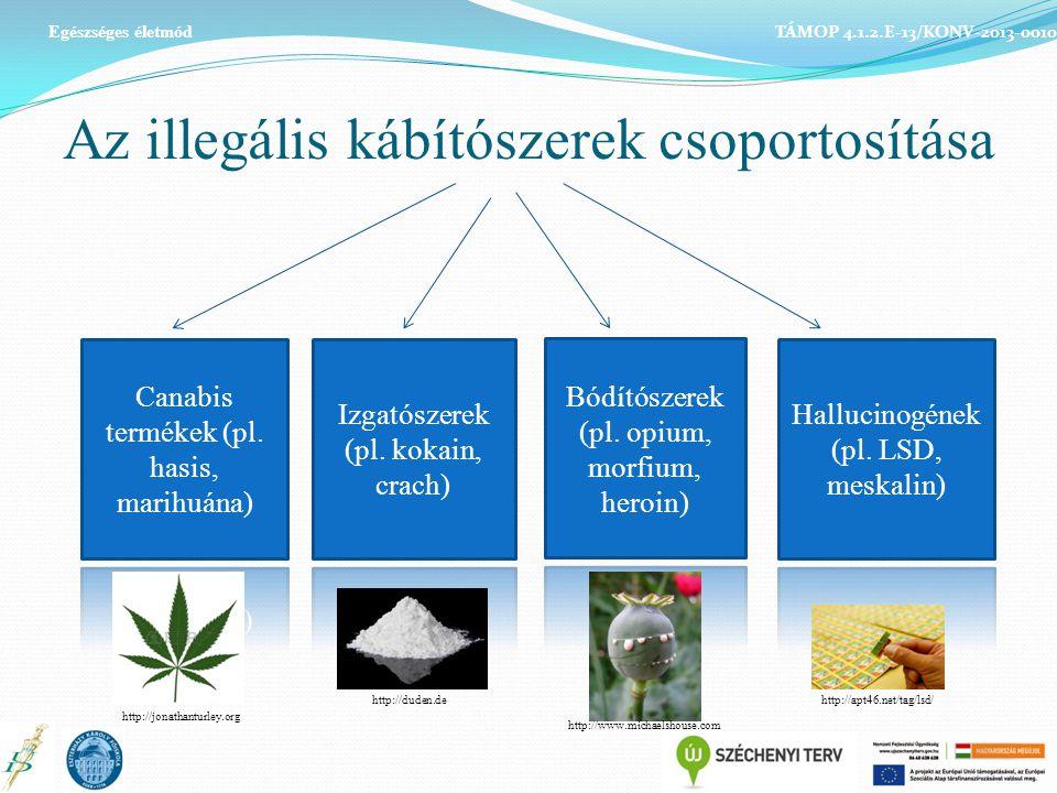 Az illegális kábítószerek csoportosítása
