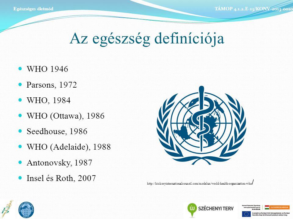 Az egészség definíciója
