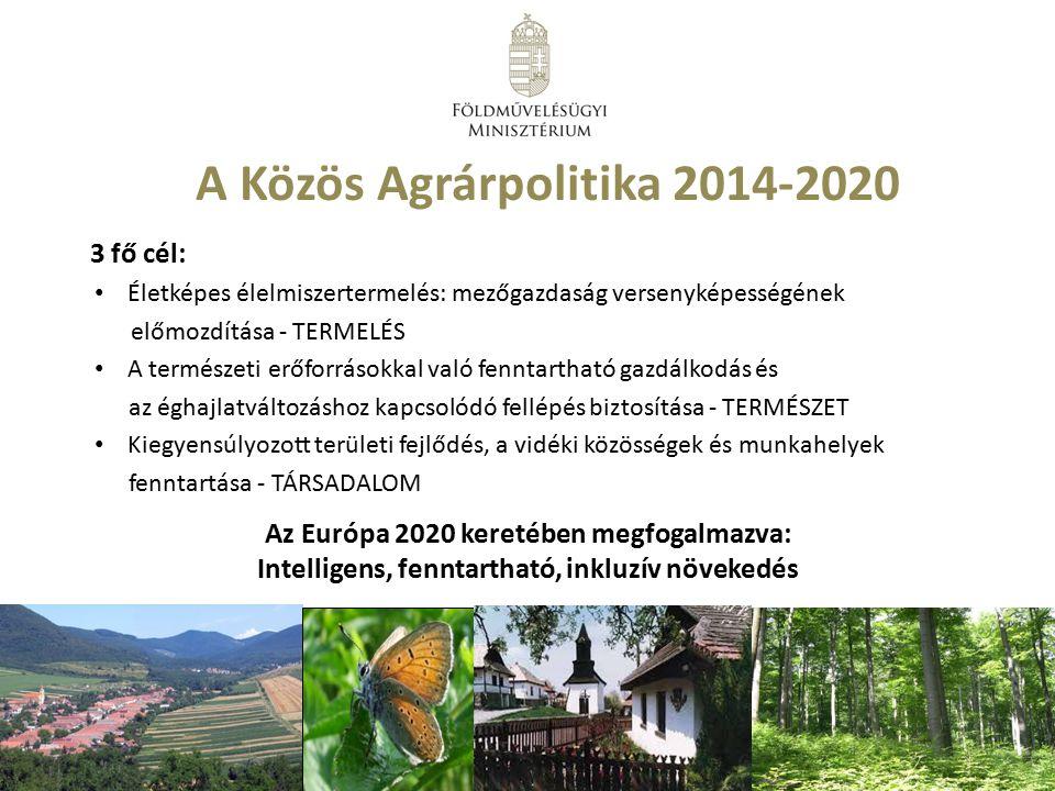 A Közös Agrárpolitika 2014-2020