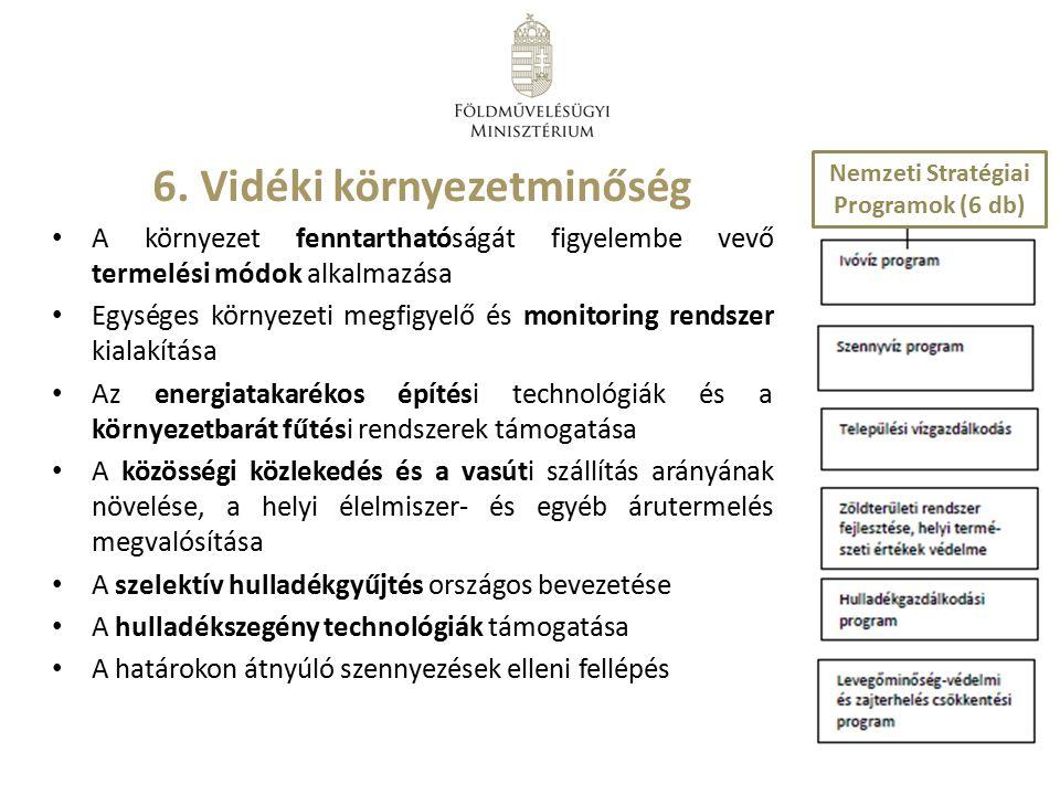 Nemzeti Stratégiai Programok (6 db)