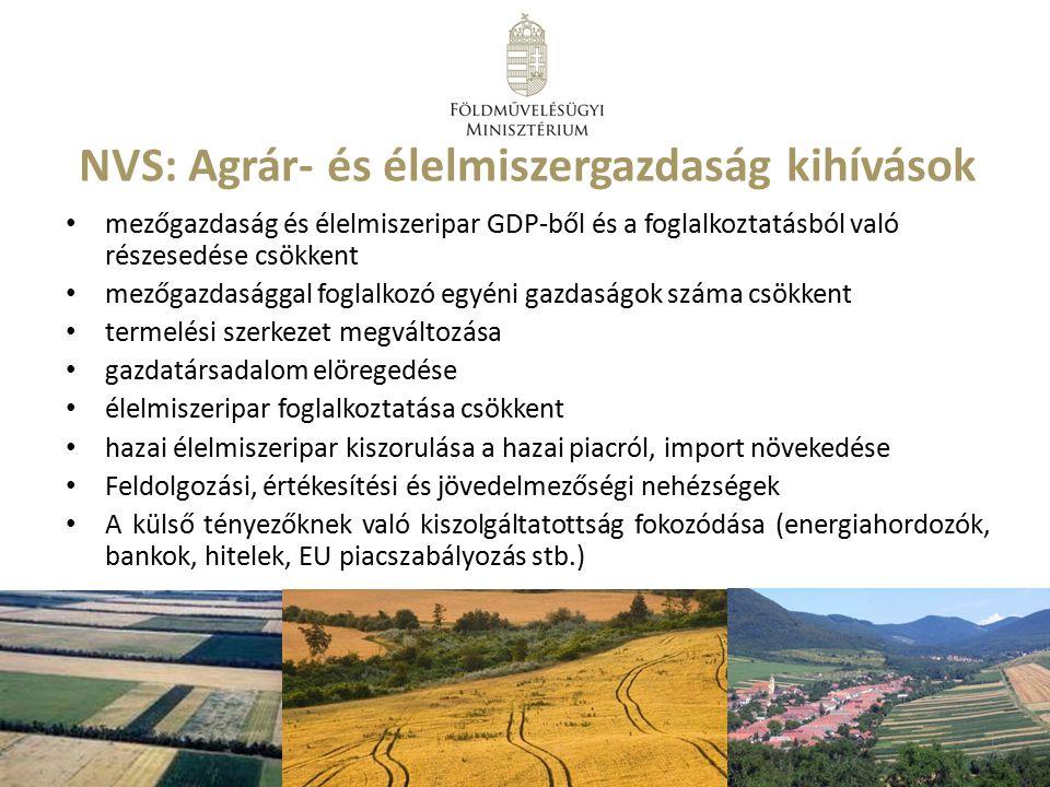 NVS: Agrár- és élelmiszergazdaság kihívások