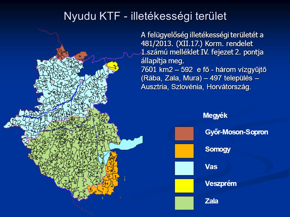 Nyudu KTF - illetékességi terület
