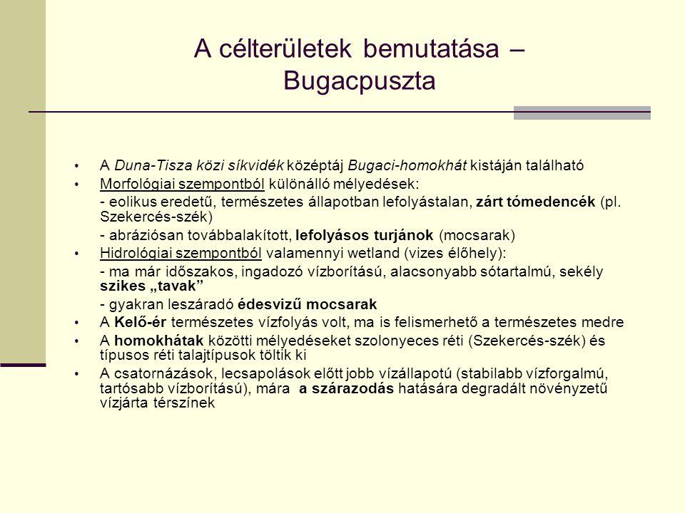 A célterületek bemutatása – Bugacpuszta