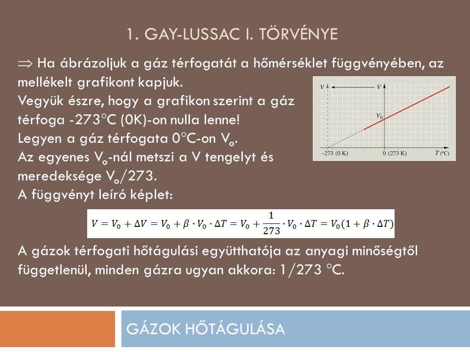 1. GAY-LUSSAC I. TÖRVÉNYE GÁZOK HŐTÁGULÁSA